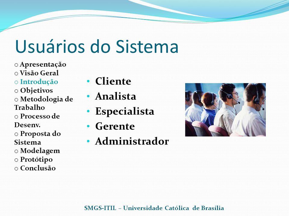 SMGS-ITIL – Universidade Católica de Brasília Fluxo de cadastro/autorização