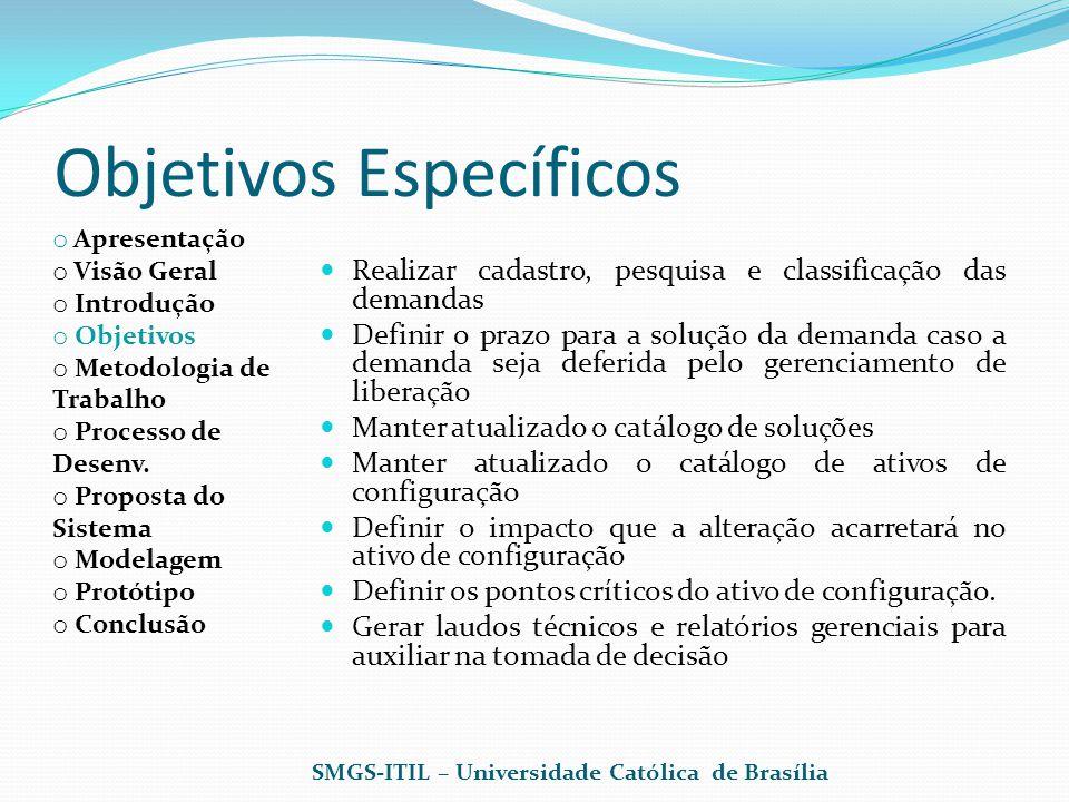 SMGS-ITIL – Universidade Católica de Brasília Diagrama de caso de uso de negócio