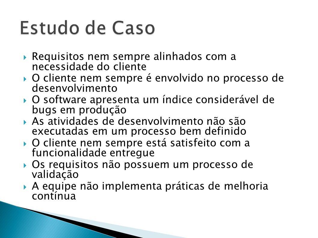 Requisitos nem sempre alinhados com a necessidade do cliente O cliente nem sempre é envolvido no processo de desenvolvimento O software apresenta um í