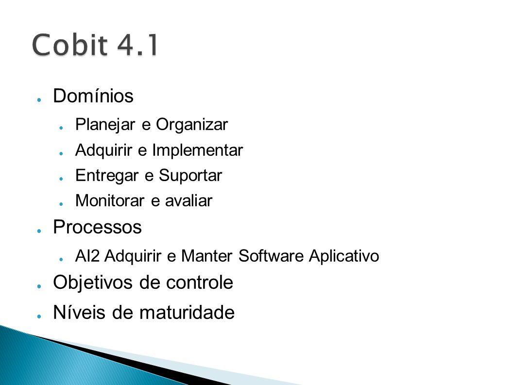 Domínios Planejar e Organizar Adquirir e Implementar Entregar e Suportar Monitorar e avaliar Processos AI2 Adquirir e Manter Software Aplicativo Objet