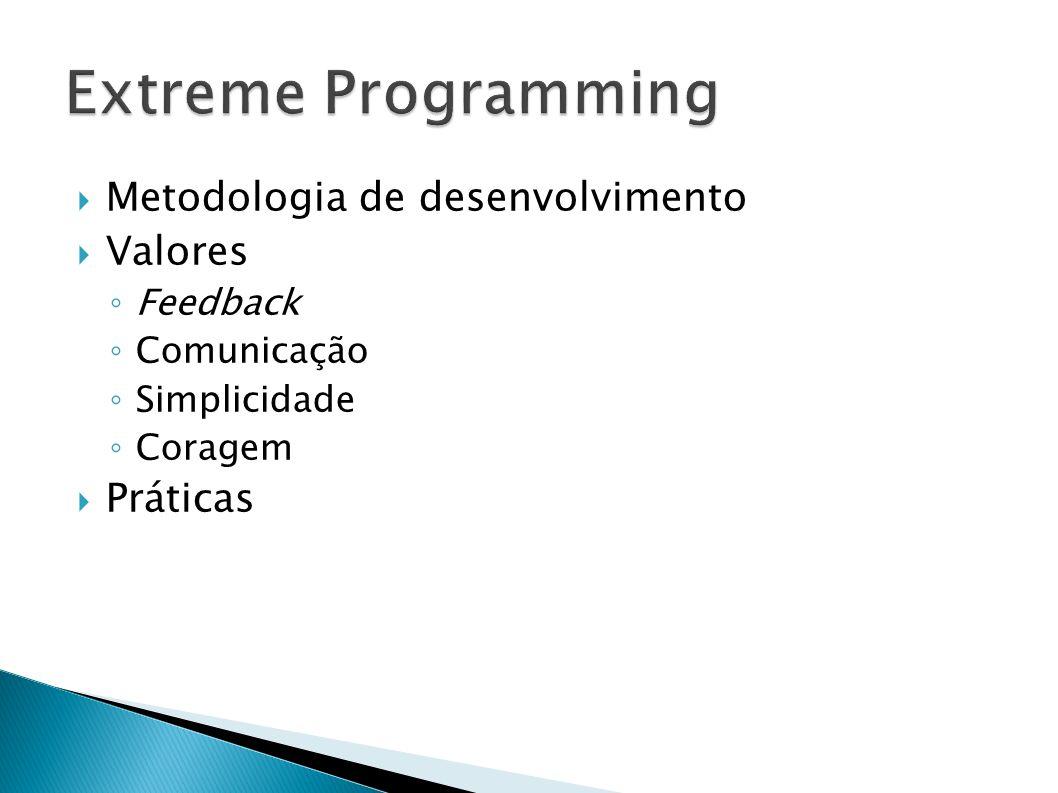 Figura 6 - Práticas da Extreme Programming.