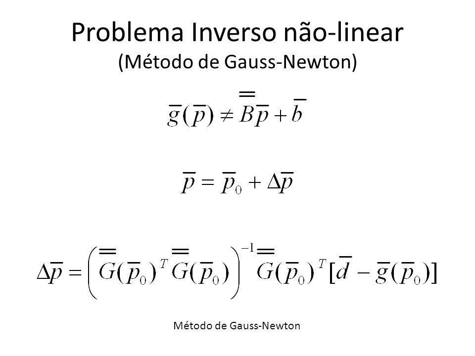 Método de Gauss-Newton Problema Inverso não-linear (Método de Gauss-Newton)