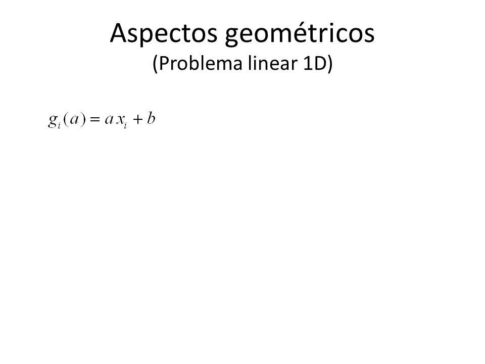 Aspectos geométricos (Problema linear 1D)