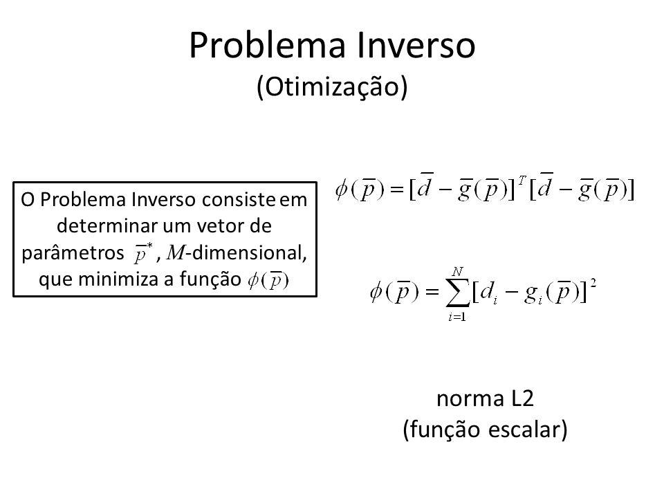 Problema Inverso (Otimização) norma L2 (função escalar) O Problema Inverso consiste em determinar um vetor de parâmetros p, M -dimensional, que minimiza a função oooo