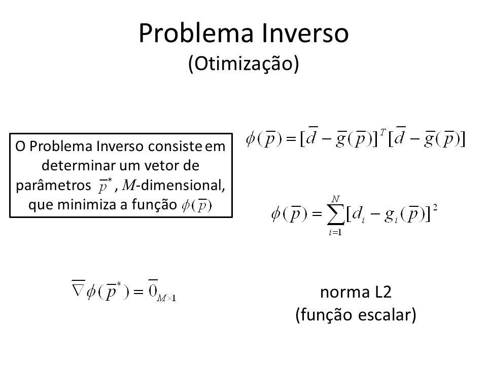 Problema Inverso (Otimização) norma L2 (função escalar) O Problema Inverso consiste em determinar um vetor de parâmetros p, M -dimensional, que minimi
