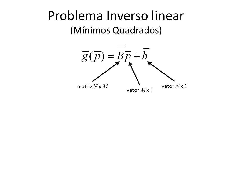 matriz N x M vetor N x 1 vetor M x 1 Estimador de Mínimos Quadrados Problema Inverso linear (Mínimos Quadrados)