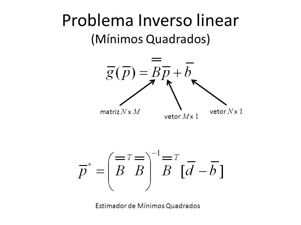 Problema Inverso não-linear (Método de Gauss-Newton) diferente