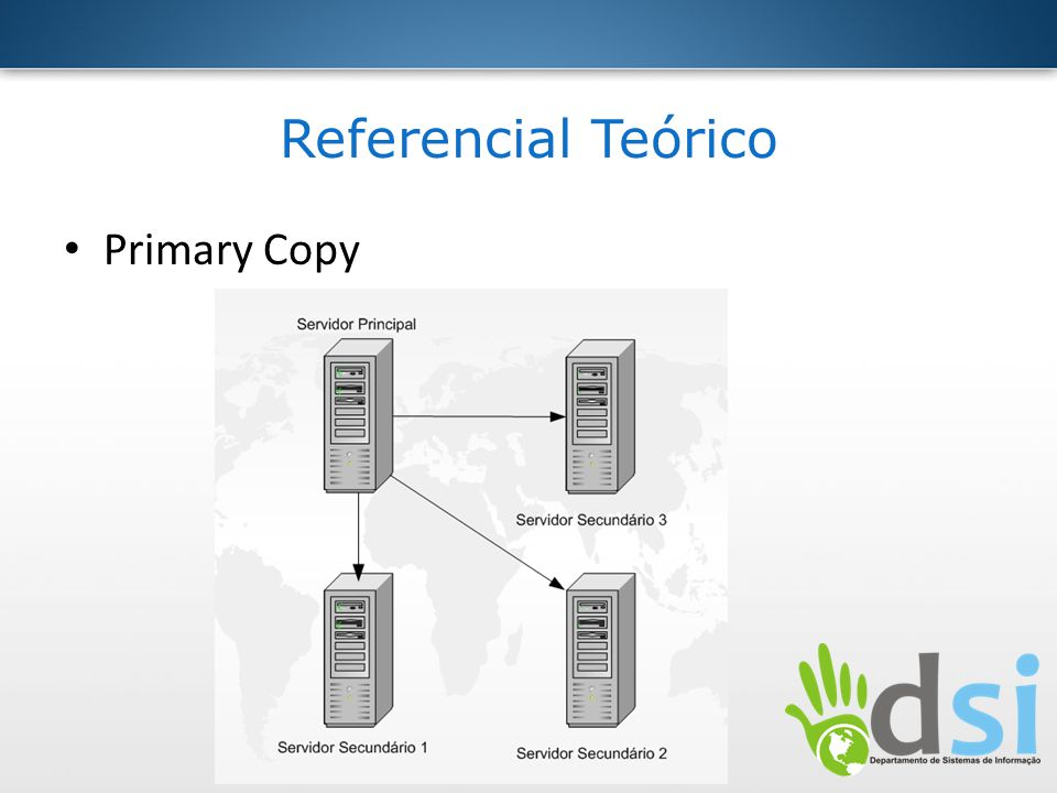 Referencial Teórico Primary Copy