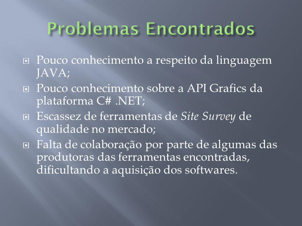 Pouco conhecimento a respeito da linguagem JAVA; Pouco conhecimento sobre a API Grafics da plataforma C#.NET; Escassez de ferramentas de Site Survey d