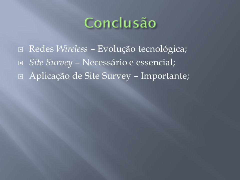 Redes Wireless – Evolução tecnológica; Site Survey – Necessário e essencial; Aplicação de Site Survey – Importante;