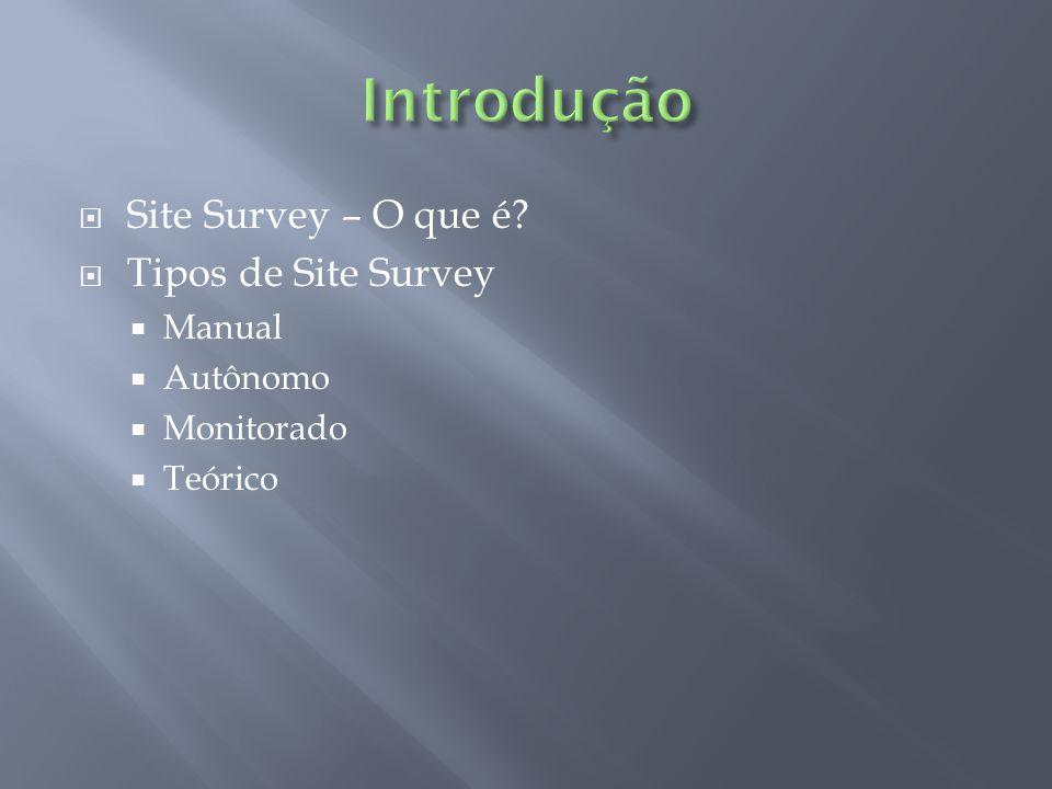 Site Survey – O que é? Tipos de Site Survey Manual Autônomo Monitorado Teórico