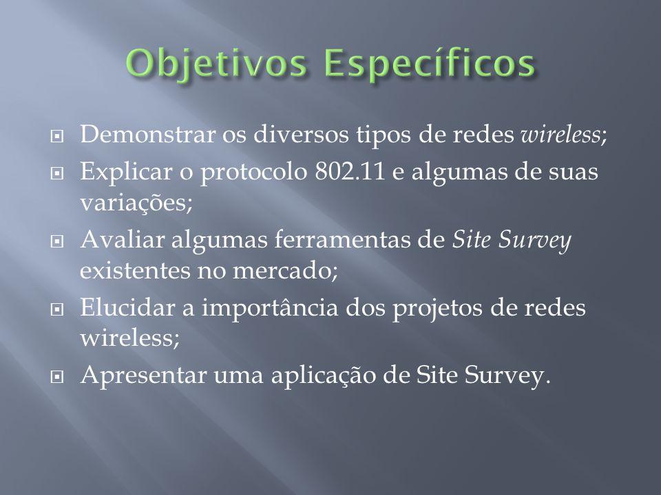 Demonstrar os diversos tipos de redes wireless ; Explicar o protocolo 802.11 e algumas de suas variações; Avaliar algumas ferramentas de Site Survey existentes no mercado; Elucidar a importância dos projetos de redes wireless; Apresentar uma aplicação de Site Survey.