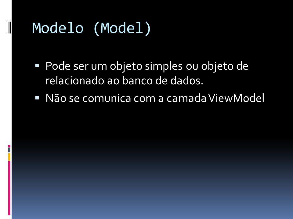 Modelo (Model) Pode ser um objeto simples ou objeto de relacionado ao banco de dados. Não se comunica com a camada ViewModel