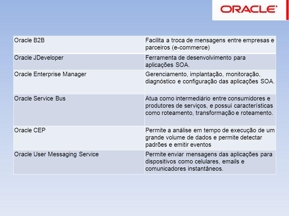 Oracle B2BFacilita a troca de mensagens entre empresas e parceiros (e-commerce) Oracle JDeveloperFerramenta de desenvolvimento para aplicações SOA. Or