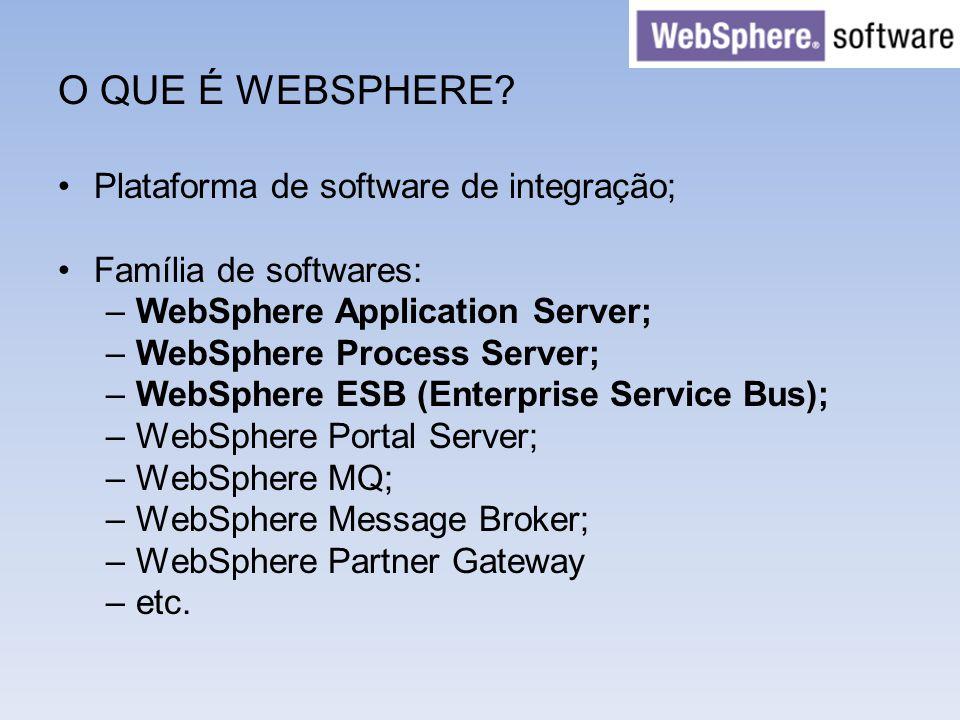O QUE É WEBSPHERE? Plataforma de software de integração; Família de softwares: –WebSphere Application Server; –WebSphere Process Server; –WebSphere ES