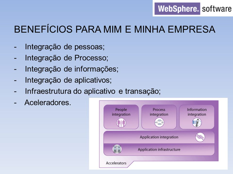 BENEFÍCIOS PARA MIM E MINHA EMPRESA - Integração de pessoas; - Integração de Processo; - Integração de informações; - Integração de aplicativos; - Inf