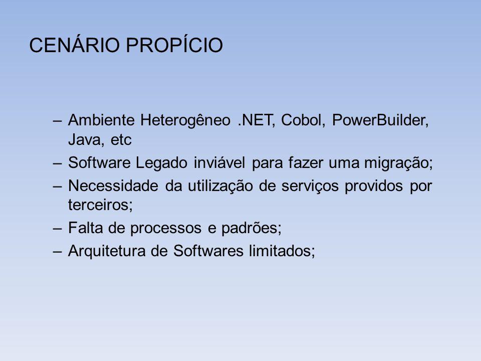 CENÁRIO PROPÍCIO –Ambiente Heterogêneo.NET, Cobol, PowerBuilder, Java, etc –Software Legado inviável para fazer uma migração; –Necessidade da utilizaç