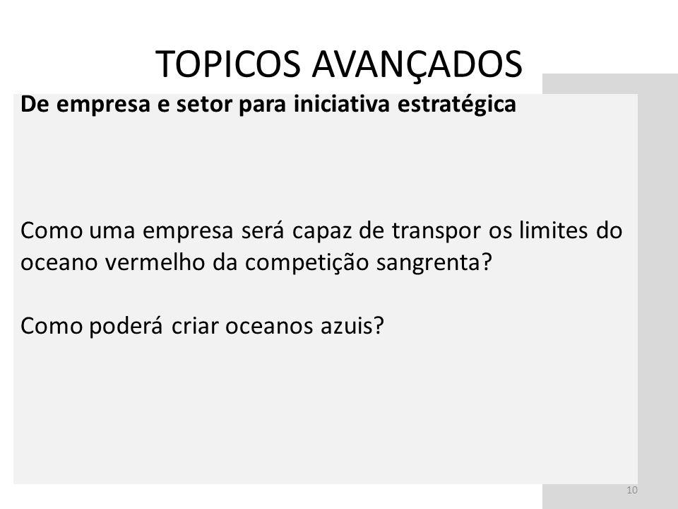 TOPICOS AVANÇADOS 10 De empresa e setor para iniciativa estratégica Como uma empresa será capaz de transpor os limites do oceano vermelho da competiçã