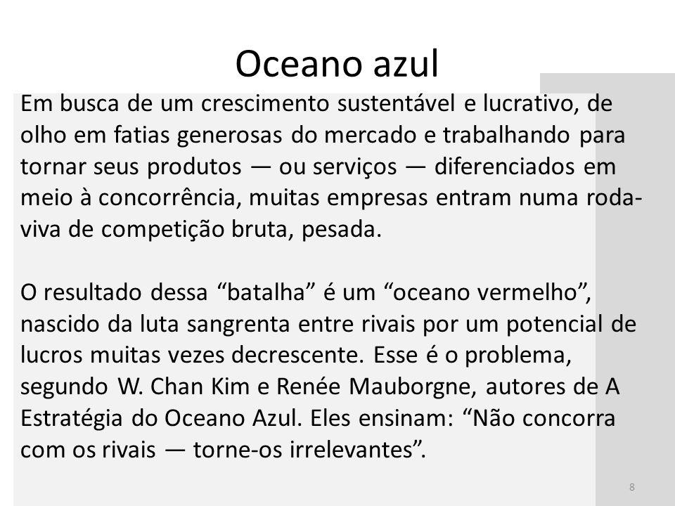 Oceano azul 8 Em busca de um crescimento sustentável e lucrativo, de olho em fatias generosas do mercado e trabalhando para tornar seus produtos ou se
