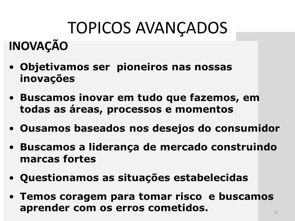 TOPICOS AVANÇADOS 10 De empresa e setor para iniciativa estratégica Como uma empresa será capaz de transpor os limites do oceano vermelho da competição sangrenta.