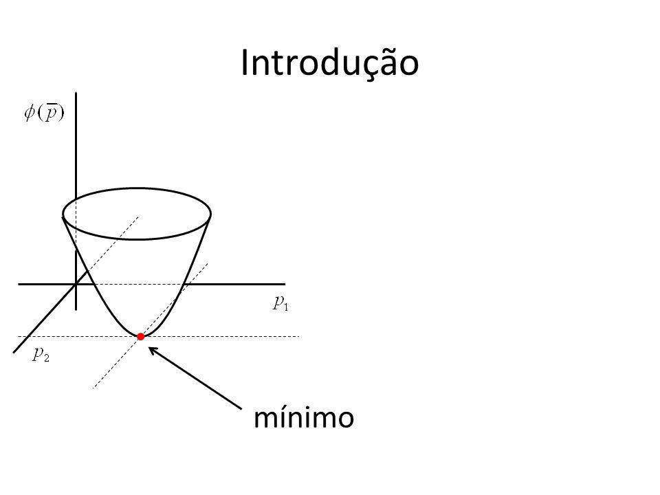 Introdução mínimo