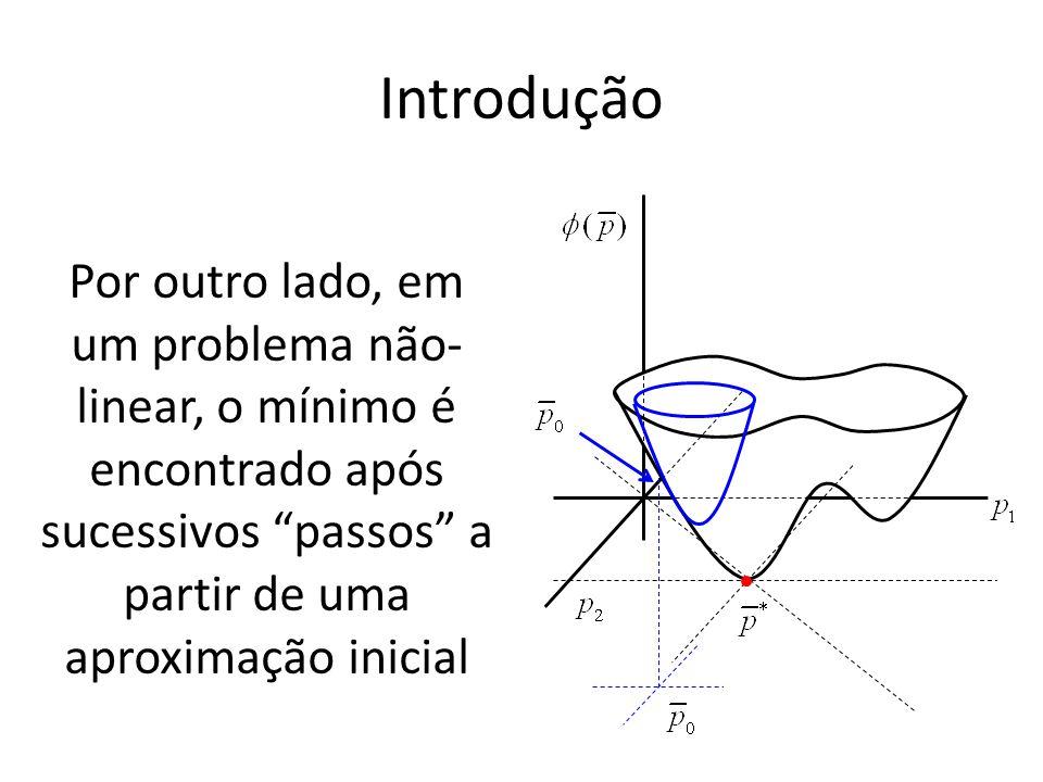 Introdução Por outro lado, em um problema não- linear, o mínimo é encontrado após sucessivos passos a partir de uma aproximação inicial