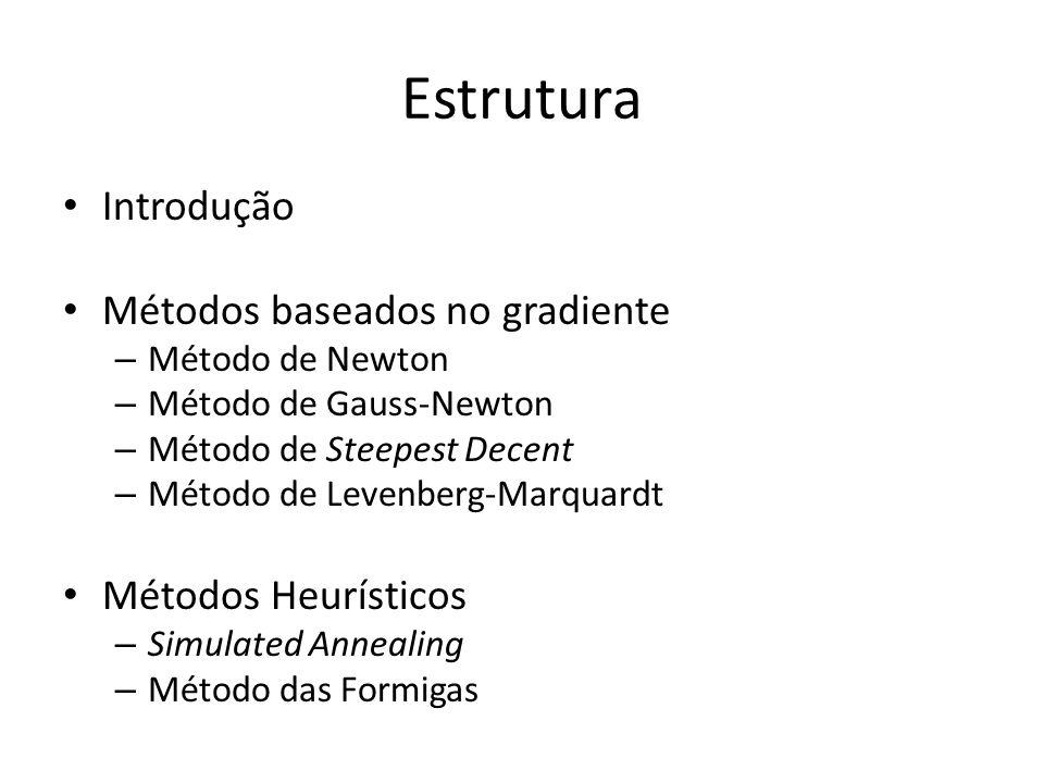 Estrutura Introdução Métodos baseados no gradiente – Método de Newton – Método de Gauss-Newton – Método de Steepest Decent – Método de Levenberg-Marquardt Métodos Heurísticos – Simulated Annealing – Método das Formigas