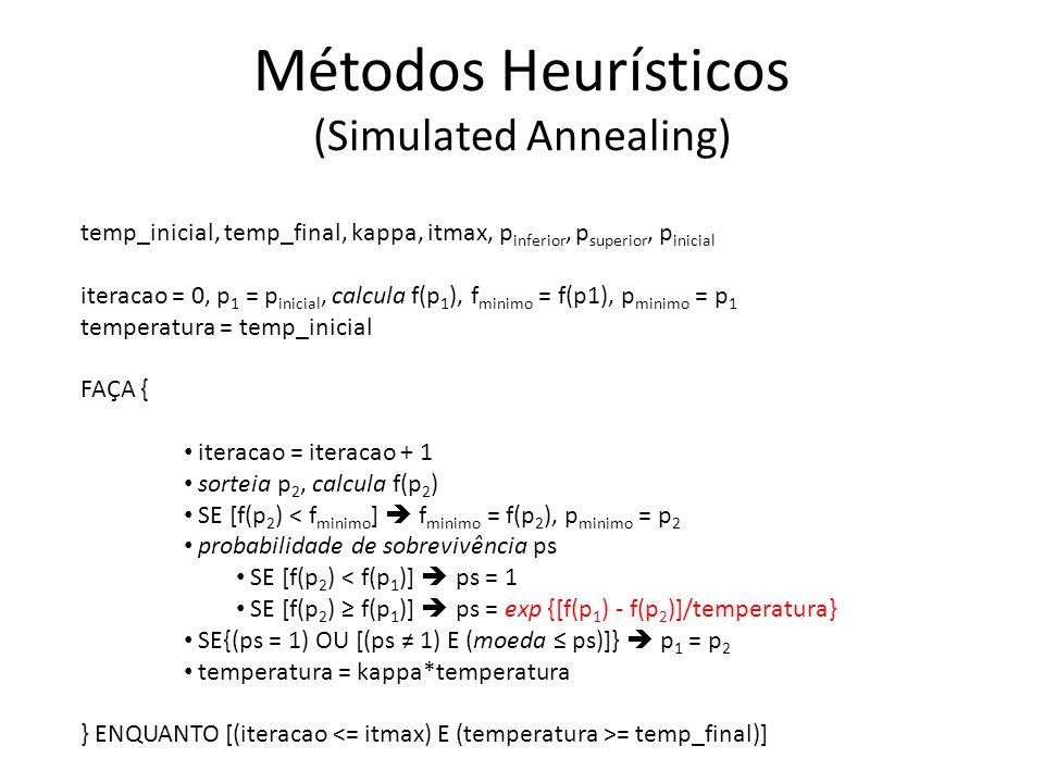Métodos Heurísticos (Simulated Annealing) temp_inicial, temp_final, kappa, itmax, p inferior, p superior, p inicial iteracao = 0, p 1 = p inicial, calcula f(p 1 ), f minimo = f(p1), p minimo = p 1 temperatura = temp_inicial FAÇA { iteracao = iteracao + 1 sorteia p 2, calcula f(p 2 ) SE [f(p 2 ) < f minimo ] f minimo = f(p 2 ), p minimo = p 2 probabilidade de sobrevivência ps SE [f(p 2 ) < f(p 1 )] ps = 1 SE [f(p 2 ) f(p 1 )] ps = exp {[f(p 1 ) - f(p 2 )]/temperatura} SE{(ps = 1) OU [(ps 1) E (moeda ps)]} p 1 = p 2 temperatura = kappa*temperatura } ENQUANTO [(iteracao = temp_final)]