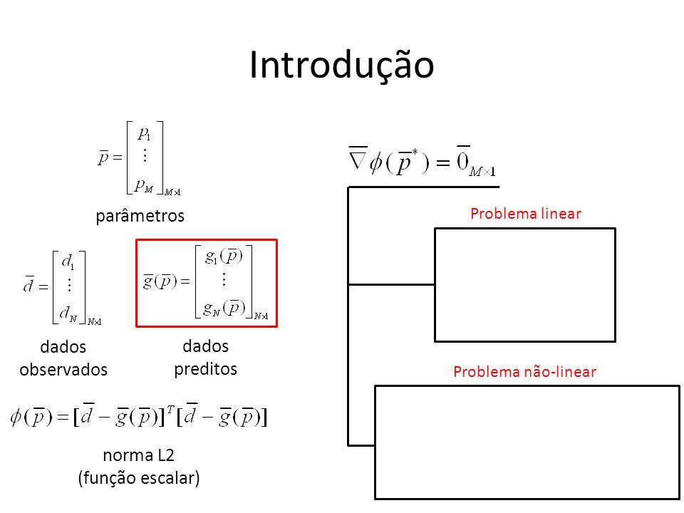 Métodos baseados no gradiente MétodoConvergência Steepest Decent0 Levenberg - Marquardt1 Gauss - Newton2 Newton3 0 – lento 3 – rápido