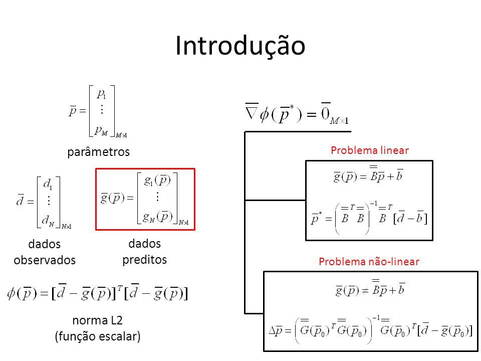 Introdução dados observados dados preditos norma L2 (função escalar) parâmetros Problema linear Problema não-linear