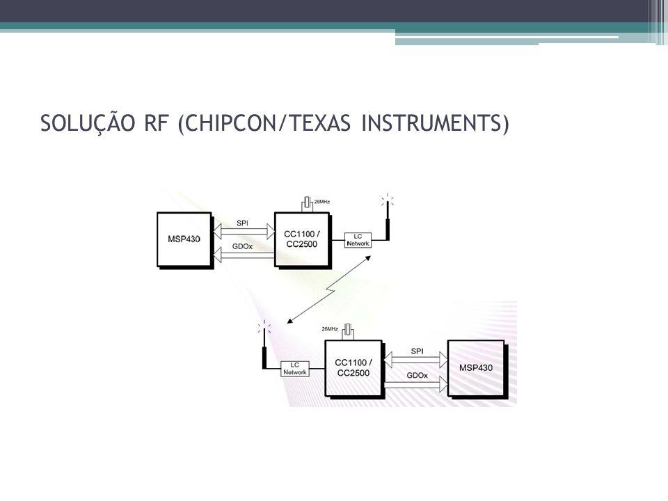 SOLUÇÃO RF (CHIPCON/TEXAS INSTRUMENTS)