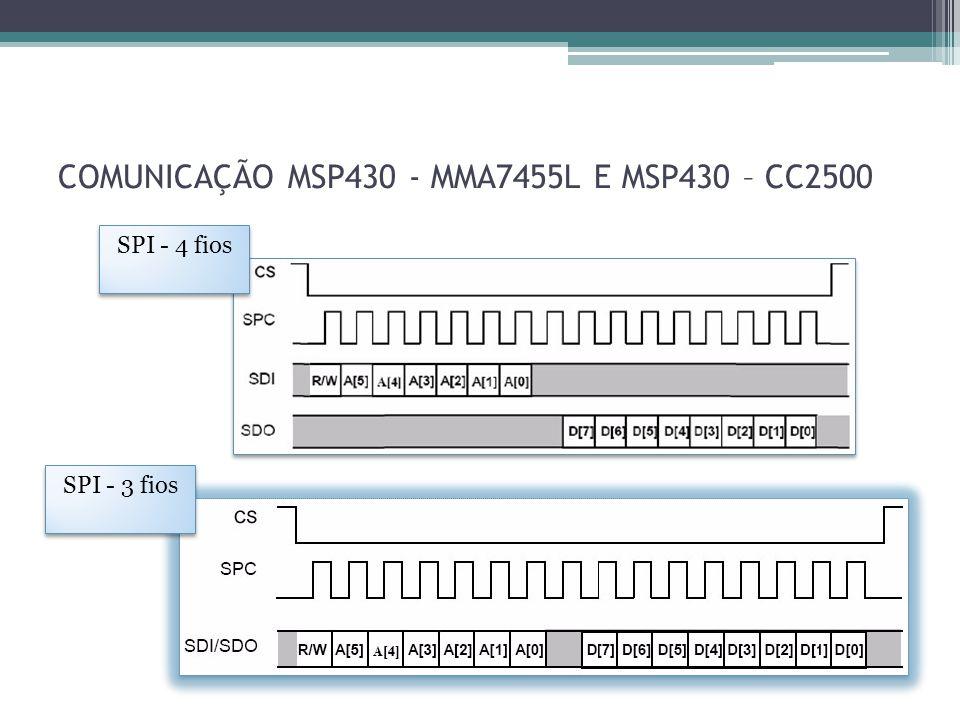 COMUNICAÇÃO MSP430 - MMA7455L E MSP430 – CC2500 SPI - 4 fios SPI - 3 fios