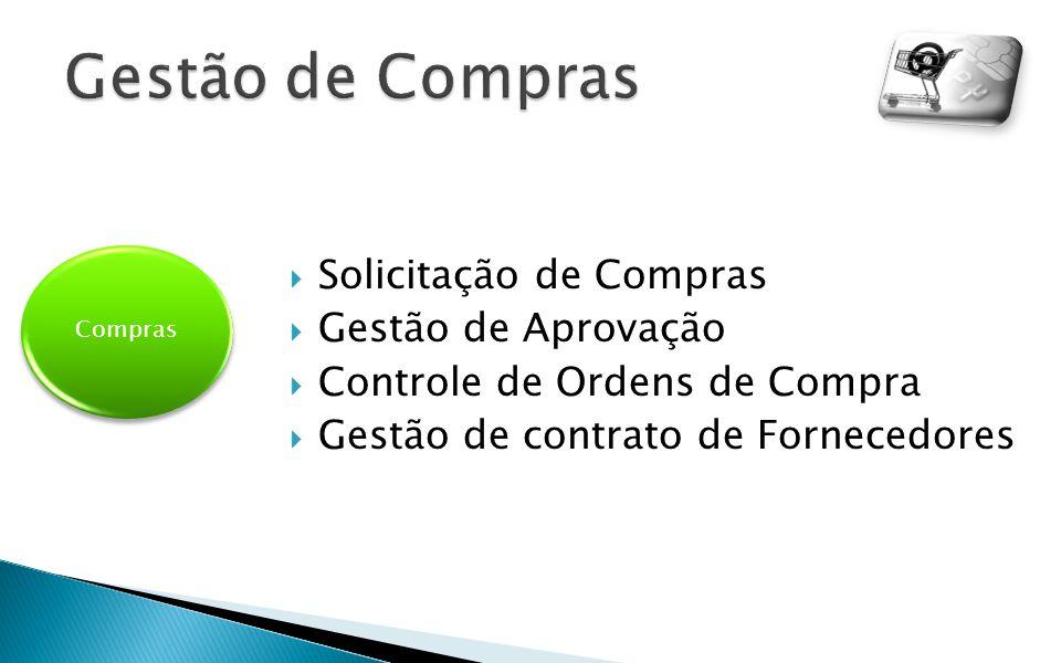 Solicitação de Compras Gestão de Aprovação Controle de Ordens de Compra Gestão de contrato de Fornecedores Compras