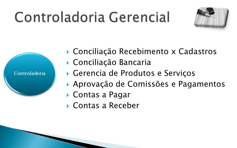 Conciliação Recebimento x Cadastros Conciliação Bancaria Gerencia de Produtos e Serviços Aprovação de Comissões e Pagamentos Contas a Pagar Contas a R