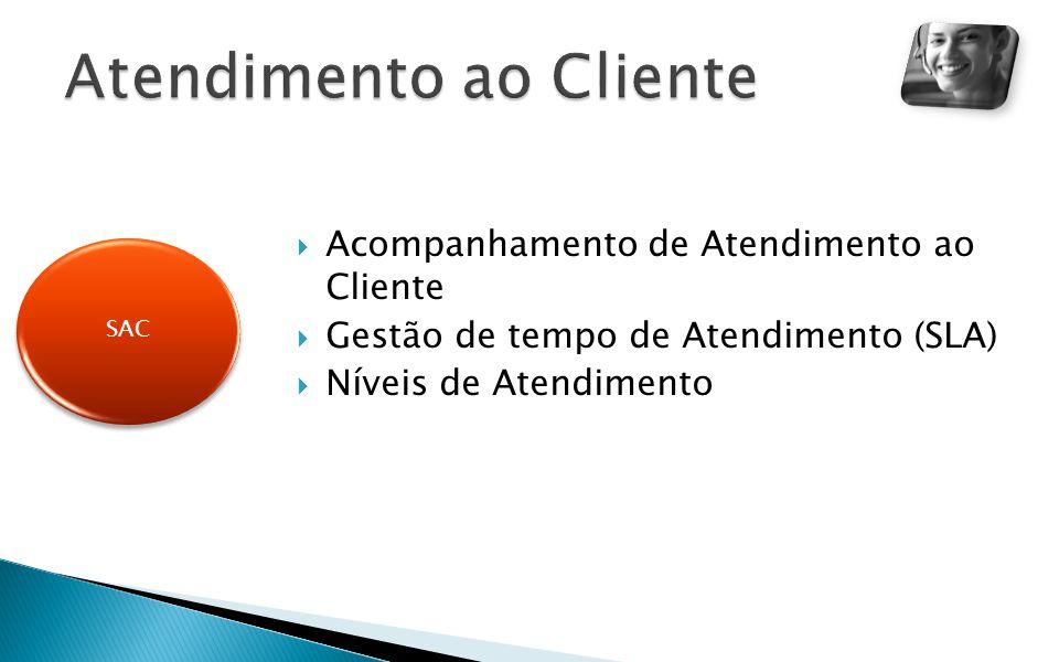 Acompanhamento de Atendimento ao Cliente Gestão de tempo de Atendimento (SLA) Níveis de Atendimento SAC