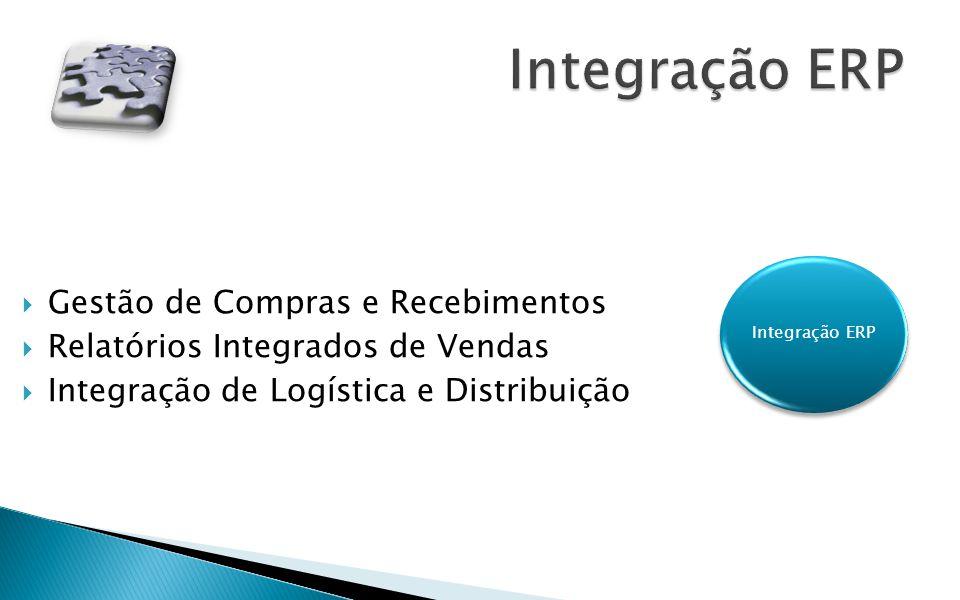 Gestão de Compras e Recebimentos Relatórios Integrados de Vendas Integração de Logística e Distribuição Integração ERP