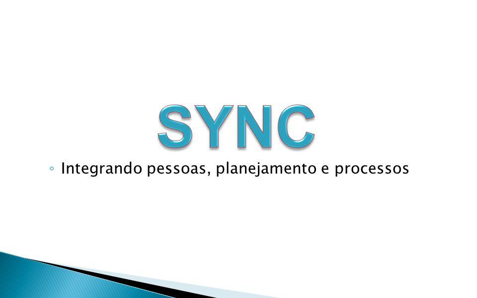 SYNC ERP SYNC Vendas Online Controladoria Cadastro Comercial Operacional Logística Compras SAC Integração ERP Vendas Online Meios de Pagamento Clientes Produtos e Serviços