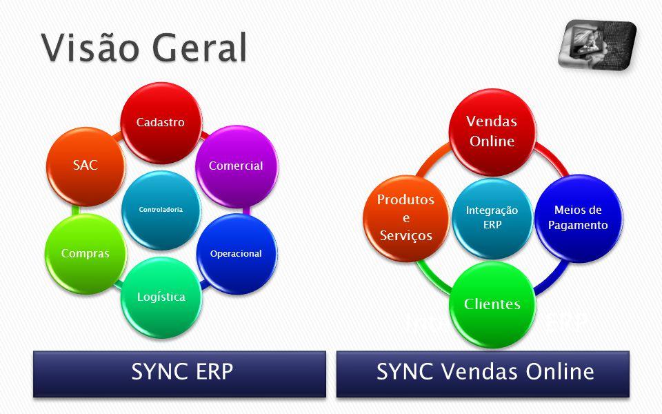 SYNC ERP SYNC Vendas Online Controladoria Cadastro Comercial Operacional Logística Compras SAC Integração ERP Vendas Online Meios de Pagamento Cliente