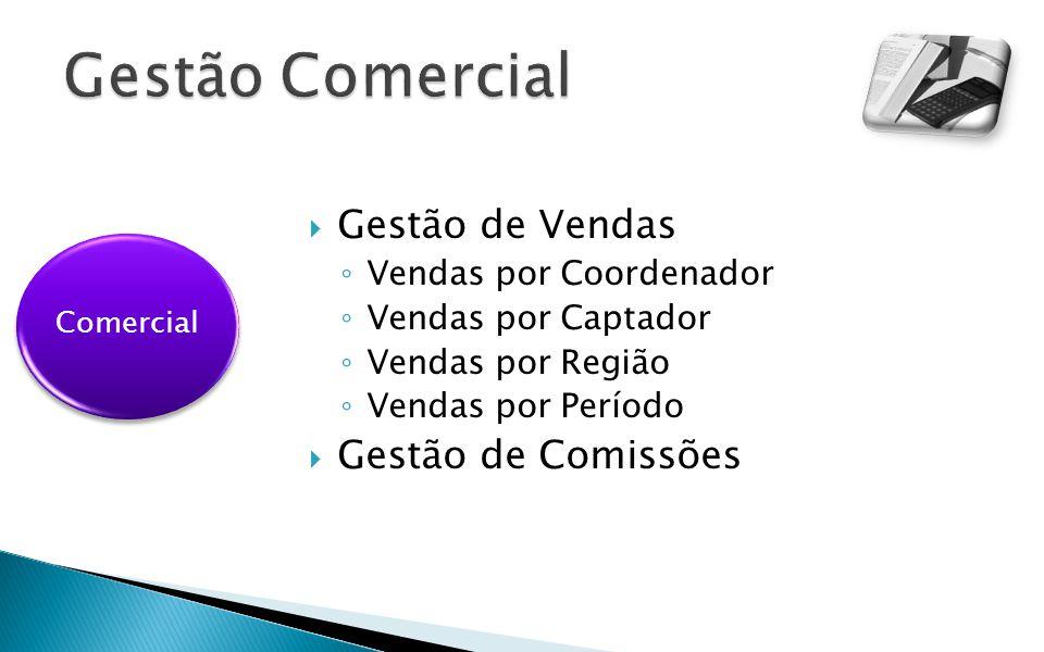 Gestão de Vendas Vendas por Coordenador Vendas por Captador Vendas por Região Vendas por Período Gestão de Comissões Comercial