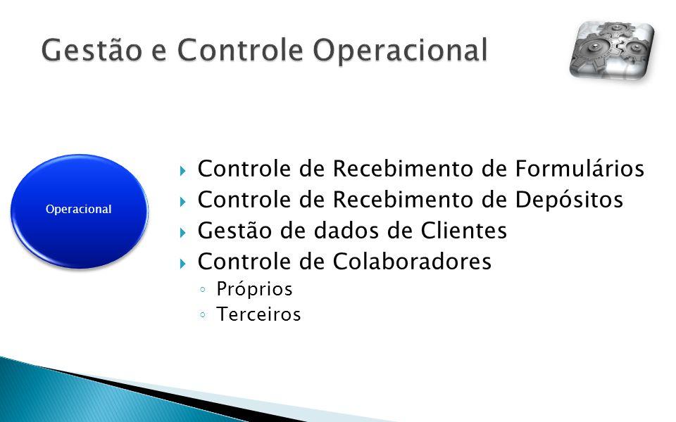 Controle de Recebimento de Formulários Controle de Recebimento de Depósitos Gestão de dados de Clientes Controle de Colaboradores Próprios Terceiros O