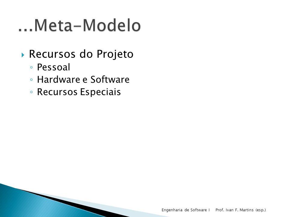 Recursos do Projeto Pessoal Hardware e Software Recursos Especiais Prof. Ivan F. Martins (esp.) Engenharia de Software I