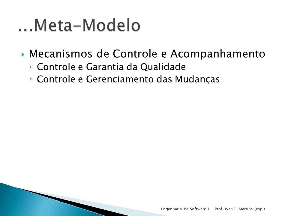 Mecanismos de Controle e Acompanhamento Controle e Garantia da Qualidade Controle e Gerenciamento das Mudanças Prof. Ivan F. Martins (esp.) Engenharia