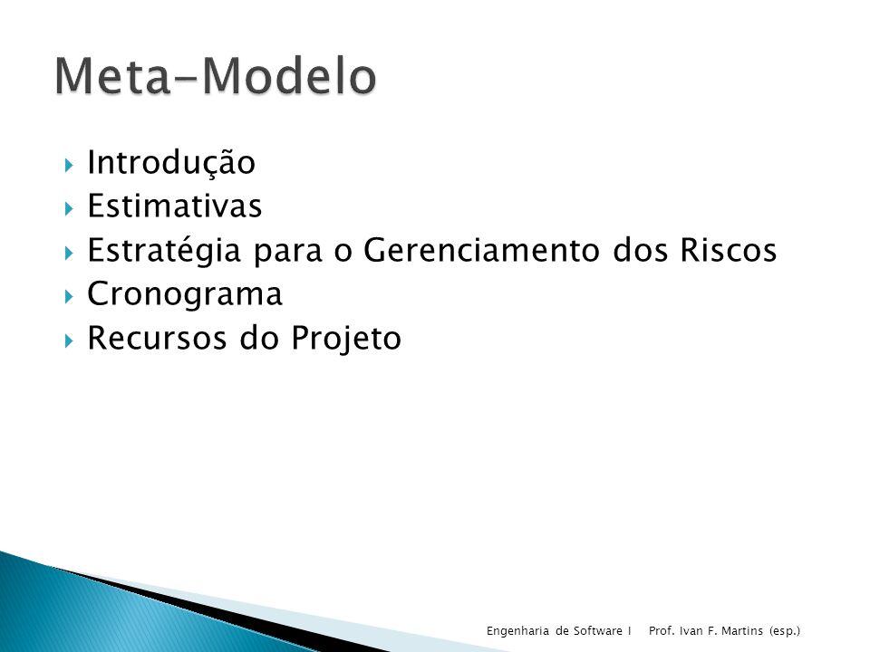 Introdução Estimativas Estratégia para o Gerenciamento dos Riscos Cronograma Recursos do Projeto Prof. Ivan F. Martins (esp.) Engenharia de Software I