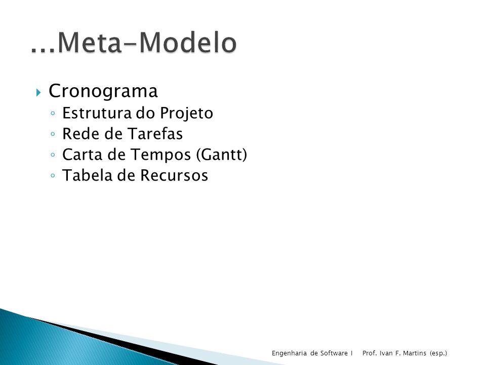 Cronograma Estrutura do Projeto Rede de Tarefas Carta de Tempos (Gantt) Tabela de Recursos Prof. Ivan F. Martins (esp.) Engenharia de Software I