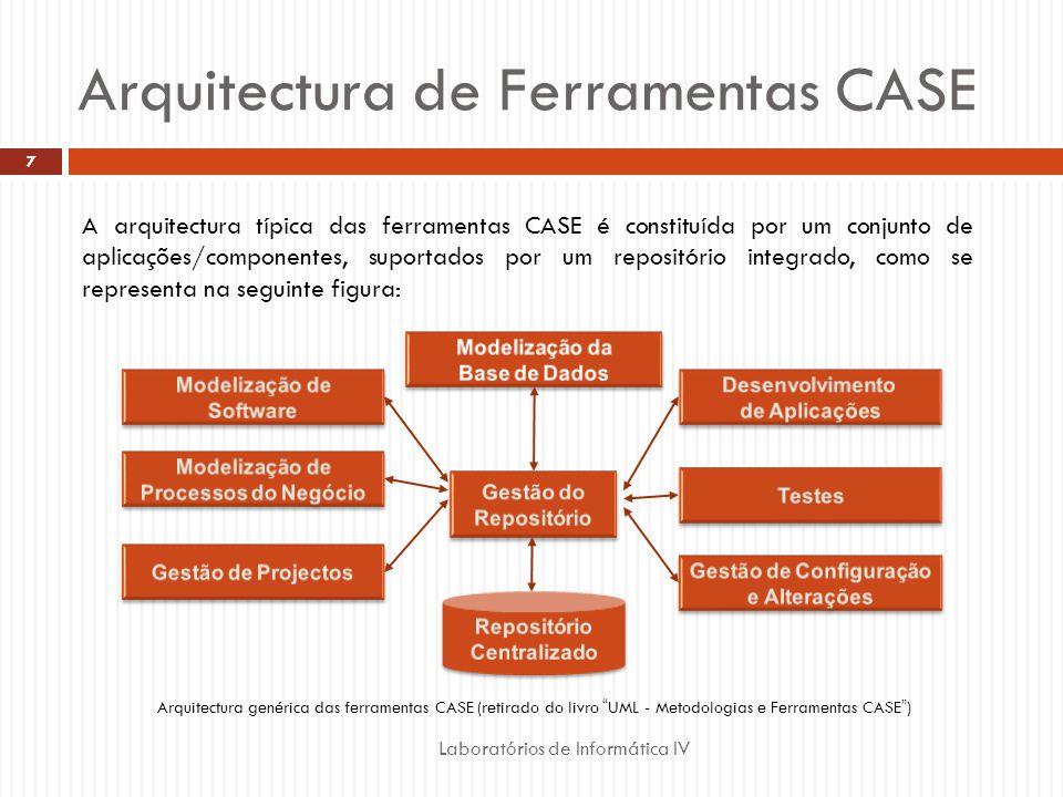 Categorias de Ferramentas CASE Laboratórios de Informática IV 8 Cada ferramenta é classificada de acordo com a função que desempenha: Front End ou Upper CASE: ferramentas centradas nas etapas iniciais de criação dos sistemas: as fases de planeamento, análise e projecção do programa/aplicação.