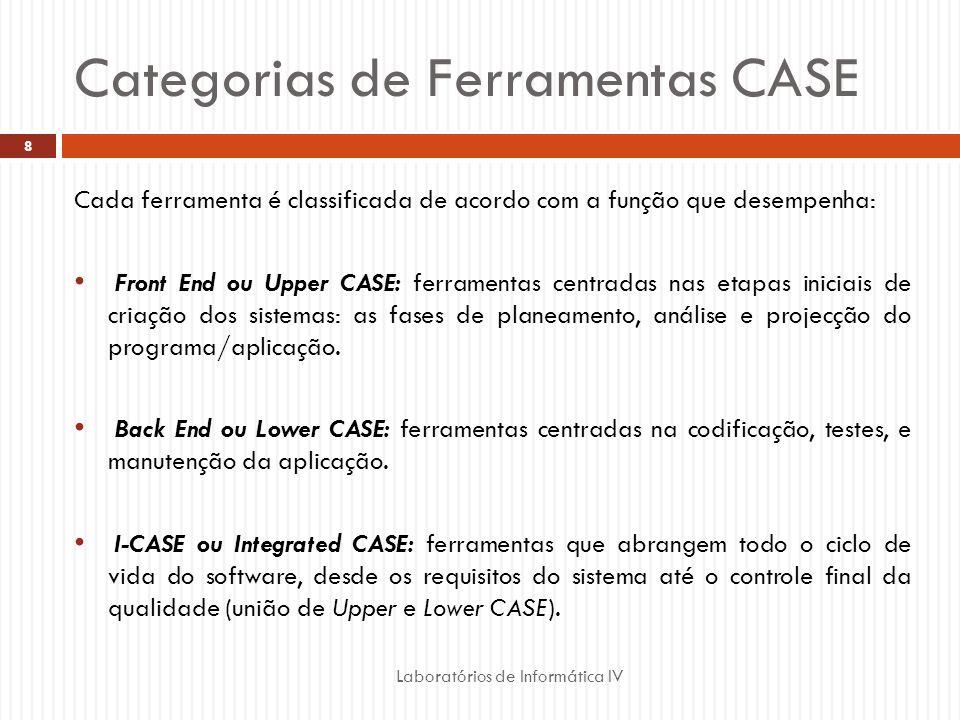 Categorias de Ferramentas CASE Laboratórios de Informática IV 8 Cada ferramenta é classificada de acordo com a função que desempenha: Front End ou Upp