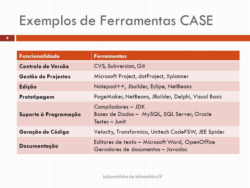 Exemplos de Ferramentas CASE Laboratórios de Informática IV 9 FuncionalidadeFerramentas Controlo de Versão CVS, Subversion, Git Gestão de Projectos Mi