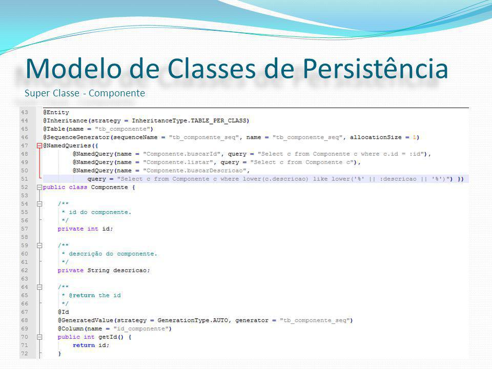 Modelo de Classes de Persistência Interface ComponenteDao
