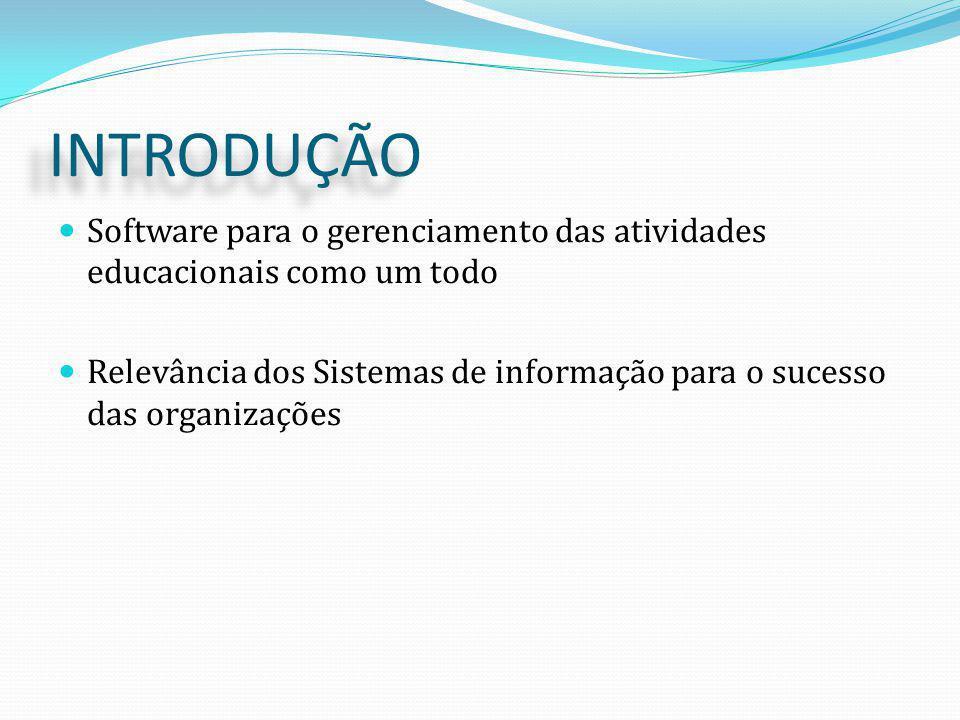 INTRODUÇÃO Software para o gerenciamento das atividades educacionais como um todo Relevância dos Sistemas de informação para o sucesso das organizações