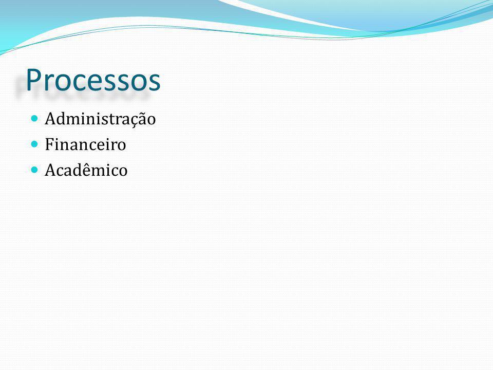 Processos Administração Financeiro Acadêmico